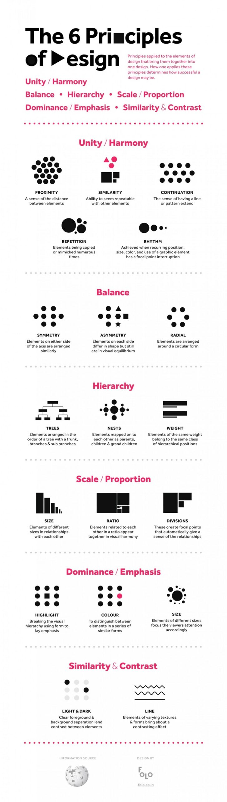 infografica forme design
